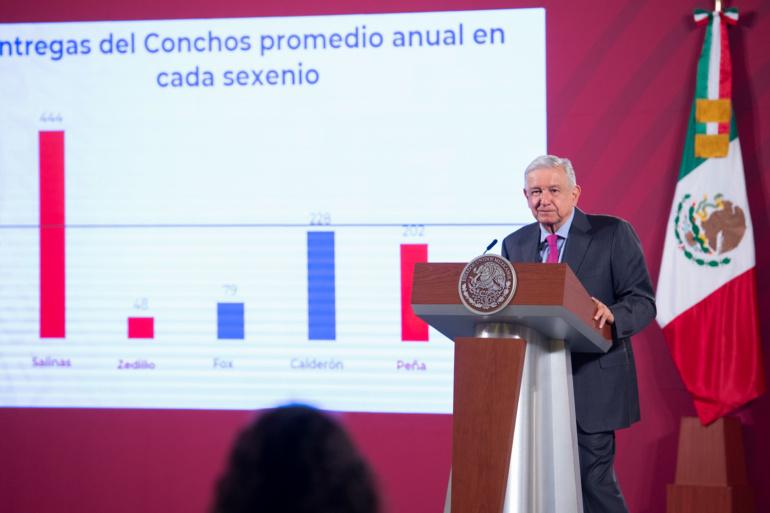 """Presidente de México pide """"lealtad a ciegas"""" al proyecto político decambio"""