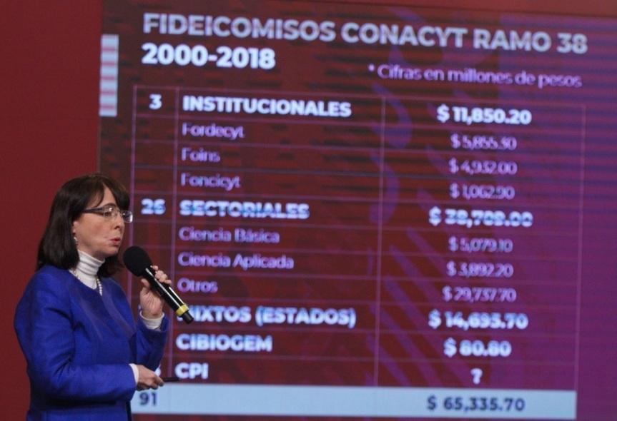 AMLO: se desviaron $41 mil millones del Conacyt a laIP